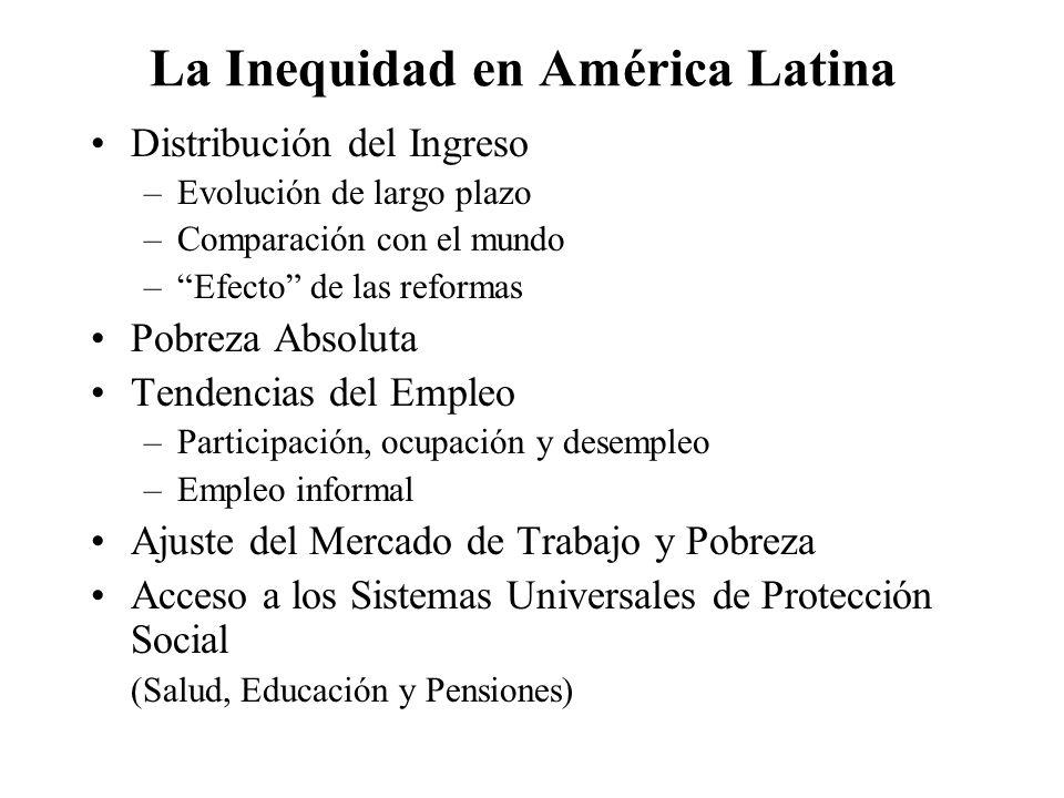 La Inequidad en América Latina