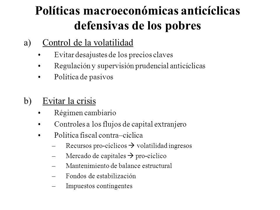 Políticas macroeconómicas anticíclicas defensivas de los pobres