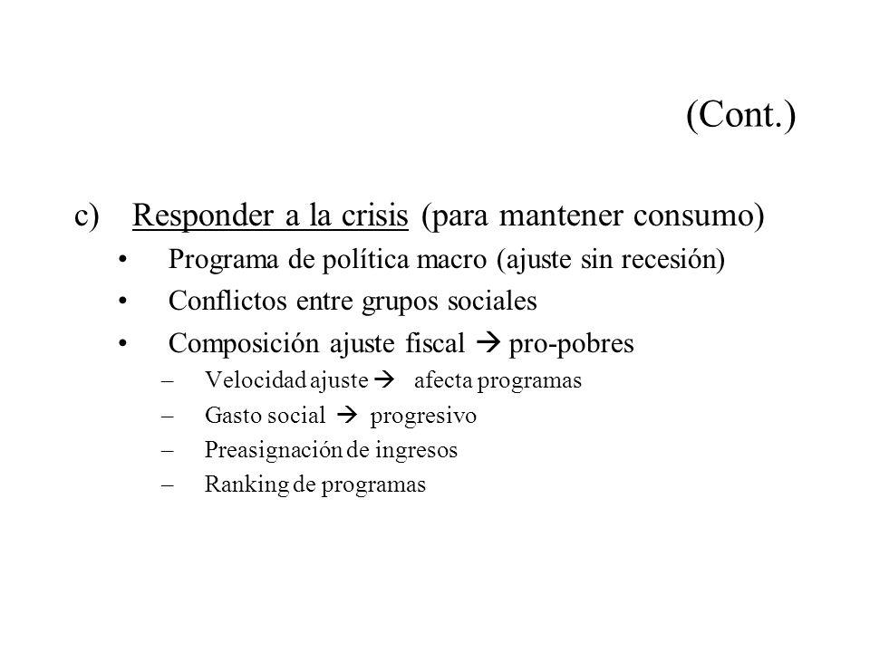 (Cont.) c) Responder a la crisis (para mantener consumo)