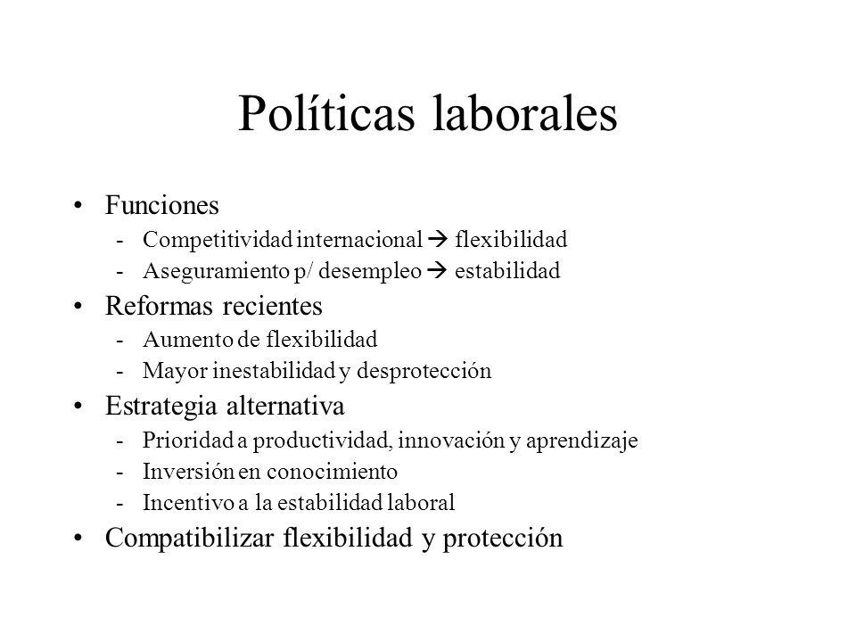 Políticas laborales Funciones Reformas recientes
