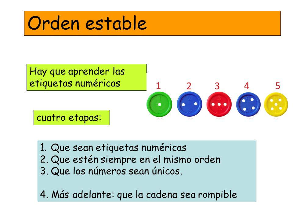 Orden estable Hay que aprender las etiquetas numéricas cuatro etapas: