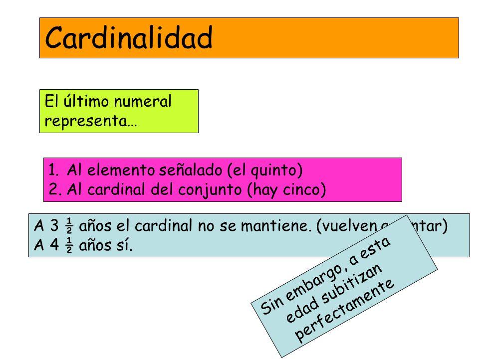 Cardinalidad El último numeral representa…