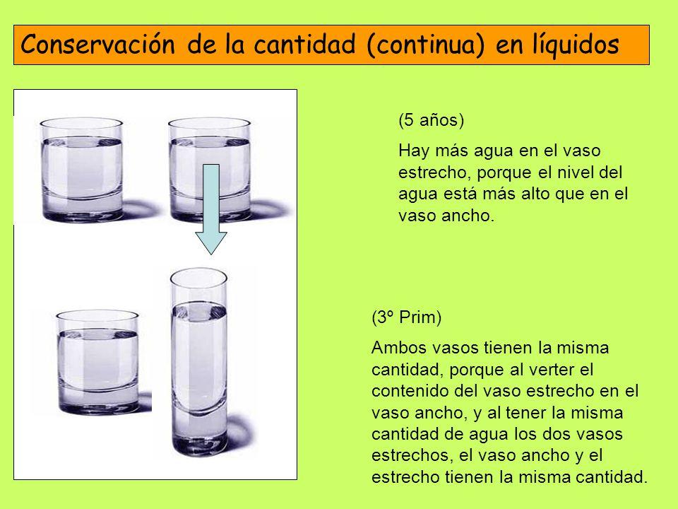 Conservación de la cantidad (continua) en líquidos