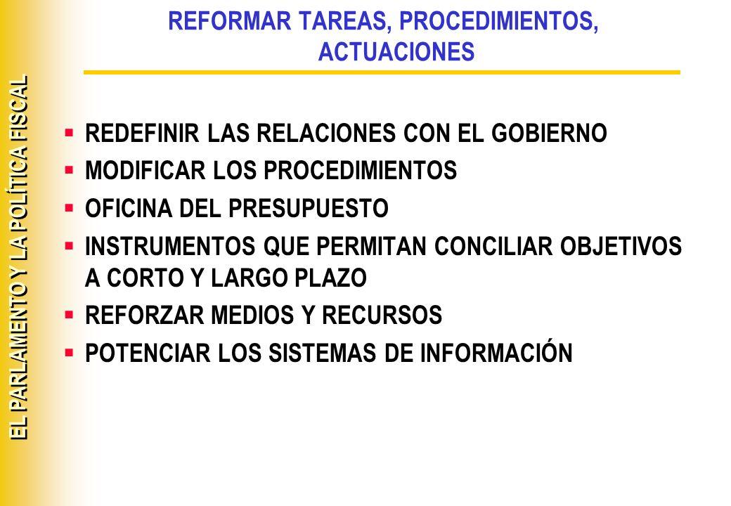 REFORMAR TAREAS, PROCEDIMIENTOS, ACTUACIONES