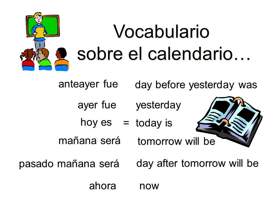 Vocabulario sobre el calendario… anteayer fue day before yesterday was