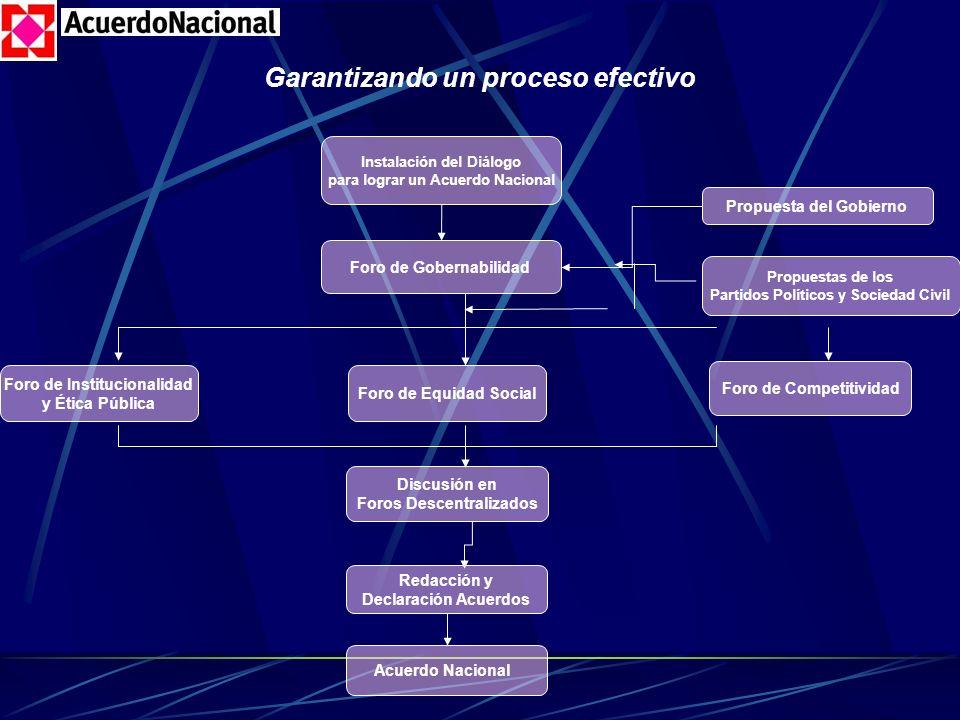 Garantizando un proceso efectivo