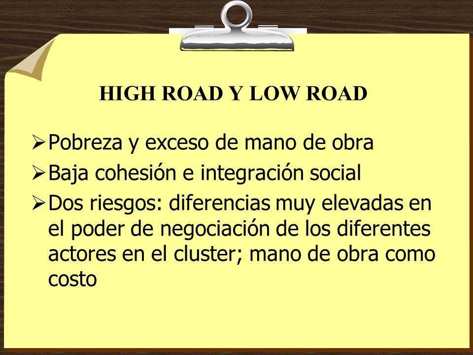 HIGH ROAD Y LOW ROAD Pobreza y exceso de mano de obra. Baja cohesión e integración social.