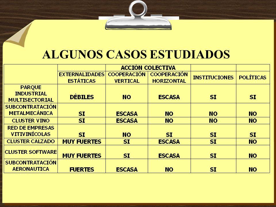 ALGUNOS CASOS ESTUDIADOS