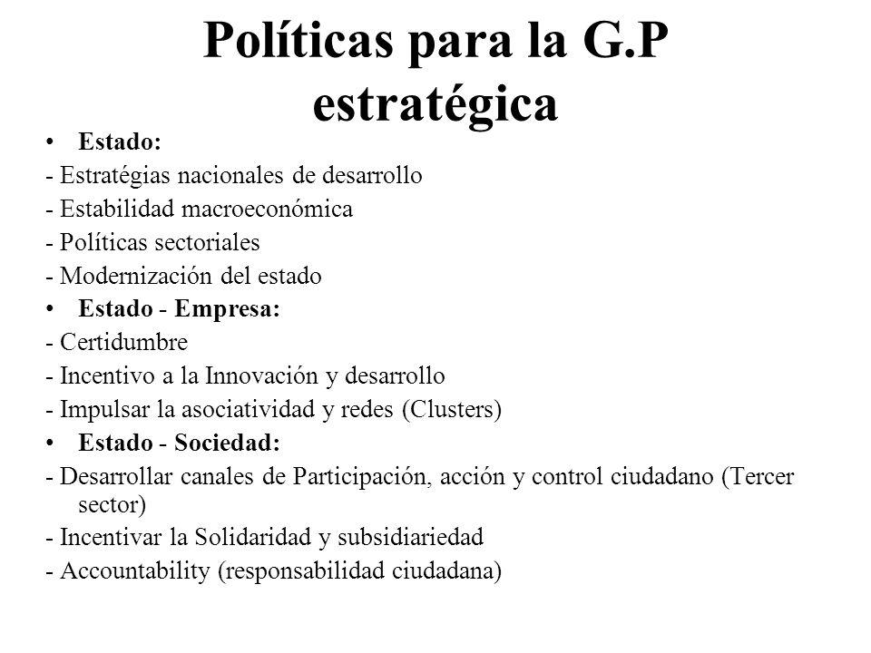 Políticas para la G.P estratégica