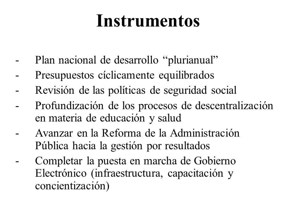 Instrumentos Plan nacional de desarrollo plurianual