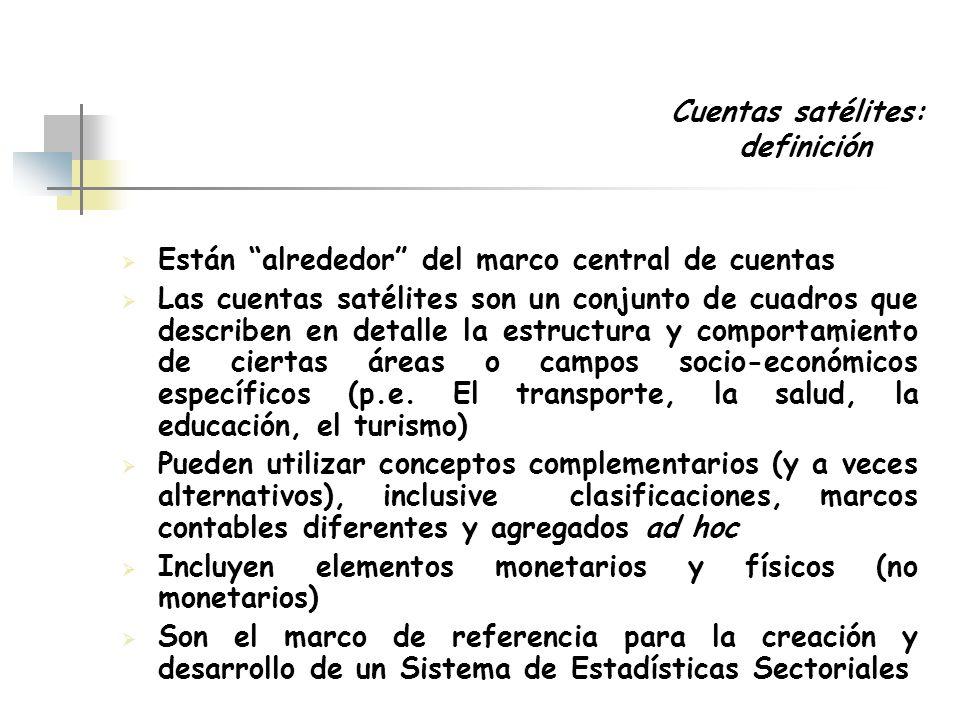 Cuentas satélites: definición. Están alrededor del marco central de cuentas.