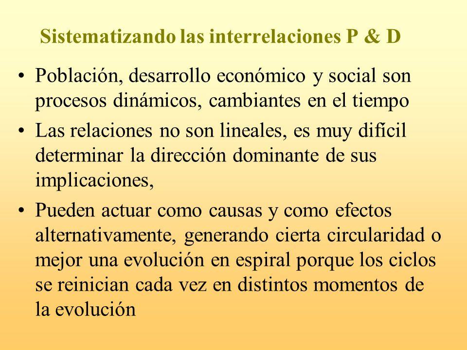 Sistematizando las interrelaciones P & D