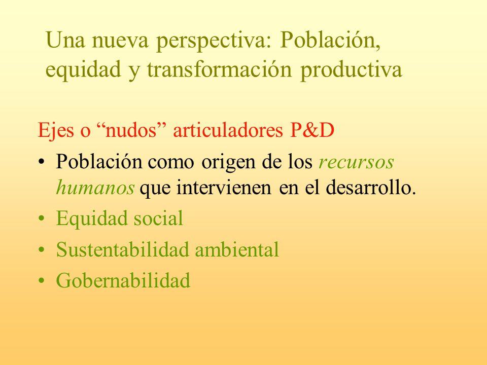 Una nueva perspectiva: Población, equidad y transformación productiva