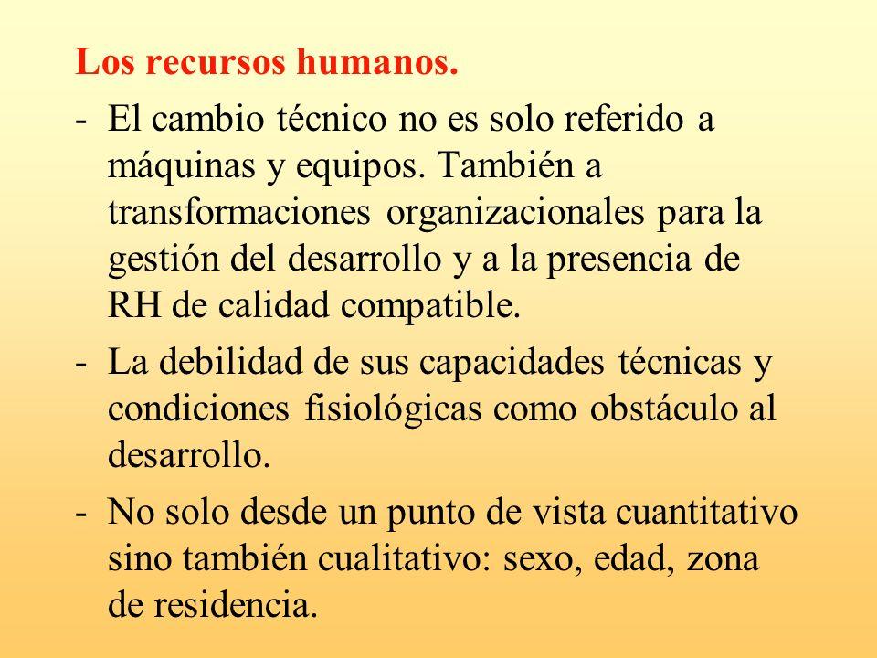 Los recursos humanos.