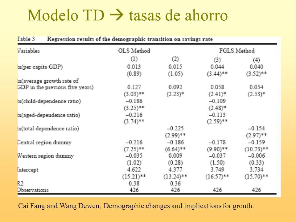 Modelo TD  tasas de ahorro