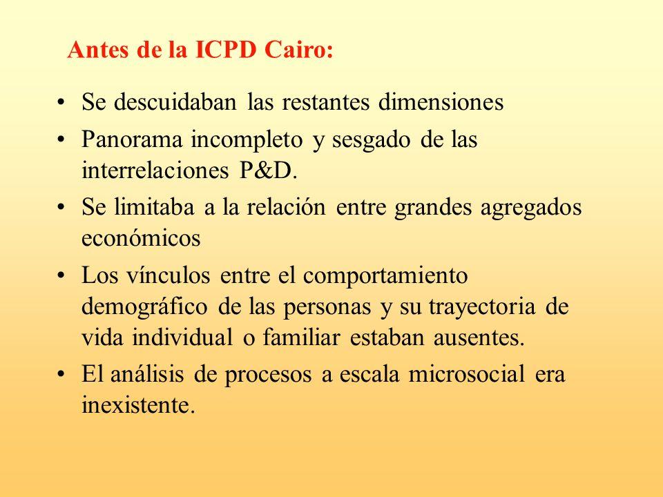 Antes de la ICPD Cairo: Se descuidaban las restantes dimensiones. Panorama incompleto y sesgado de las interrelaciones P&D.