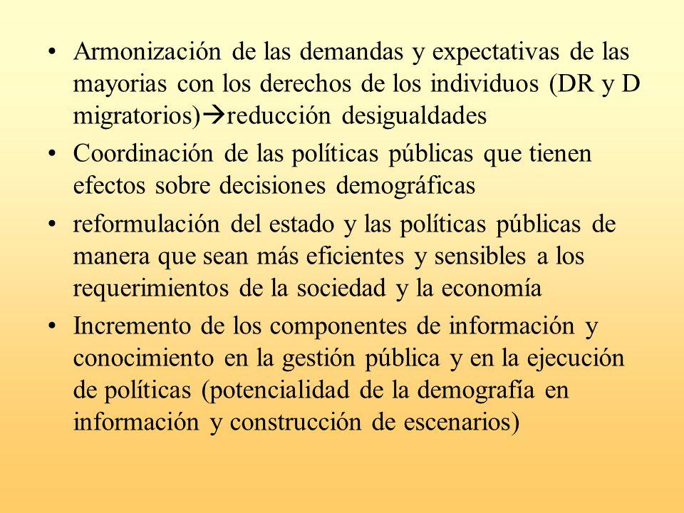 Armonización de las demandas y expectativas de las mayorias con los derechos de los individuos (DR y D migratorios)reducción desigualdades