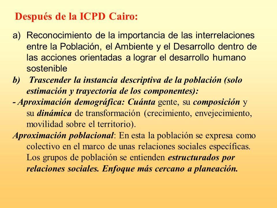 Después de la ICPD Cairo: