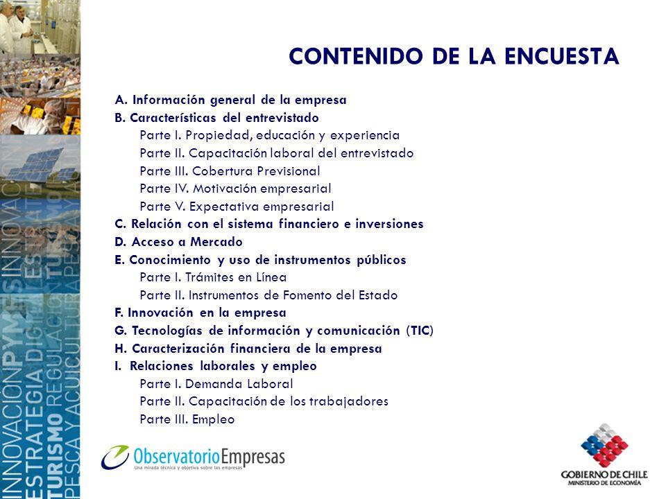CONTENIDO DE LA ENCUESTA