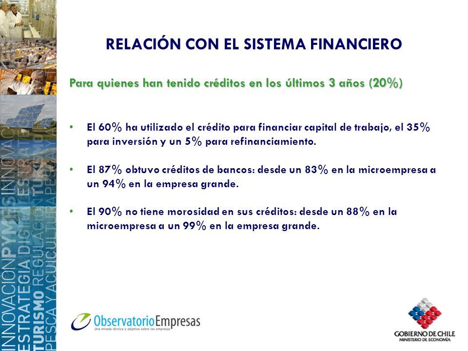RELACIÓN CON EL SISTEMA FINANCIERO