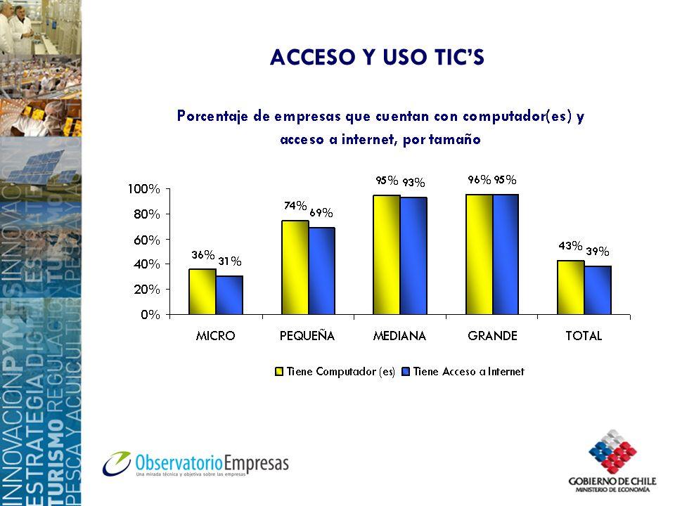 ACCESO Y USO TIC'S