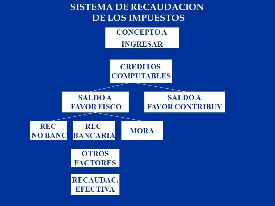 SISTEMA DE RECAUDACION