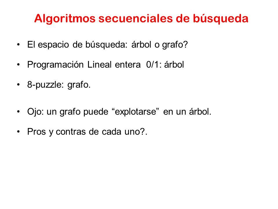 Algoritmos secuenciales de búsqueda