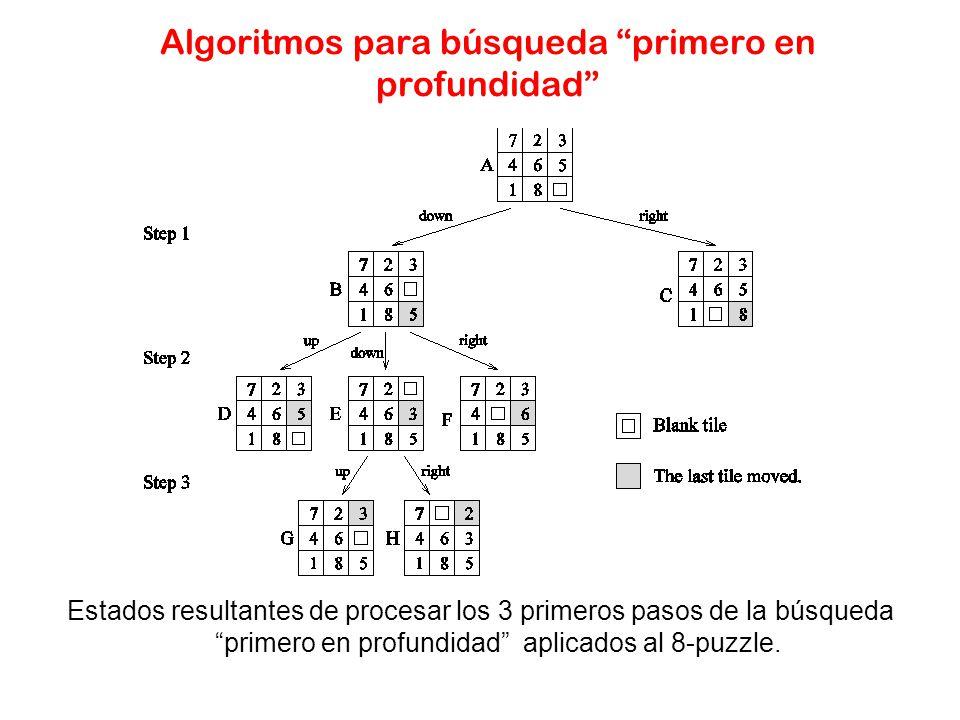 Algoritmos para búsqueda primero en profundidad