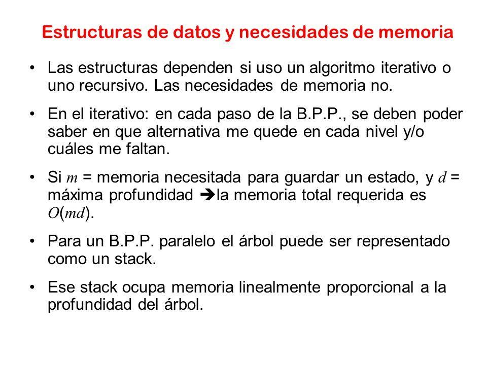 Estructuras de datos y necesidades de memoria