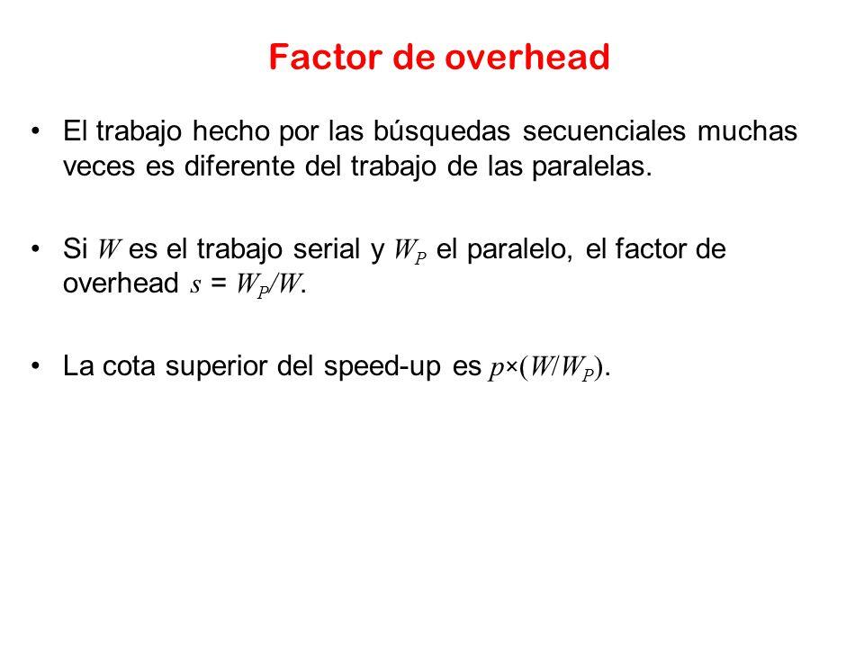Factor de overhead El trabajo hecho por las búsquedas secuenciales muchas veces es diferente del trabajo de las paralelas.