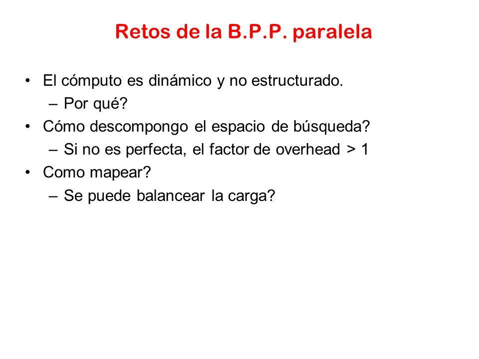 Retos de la B.P.P. paralela