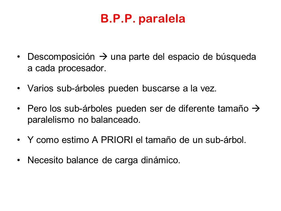 B.P.P. paralela Descomposición  una parte del espacio de búsqueda a cada procesador. Varios sub-árboles pueden buscarse a la vez.