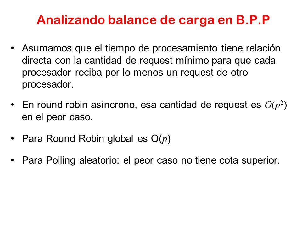 Analizando balance de carga en B.P.P