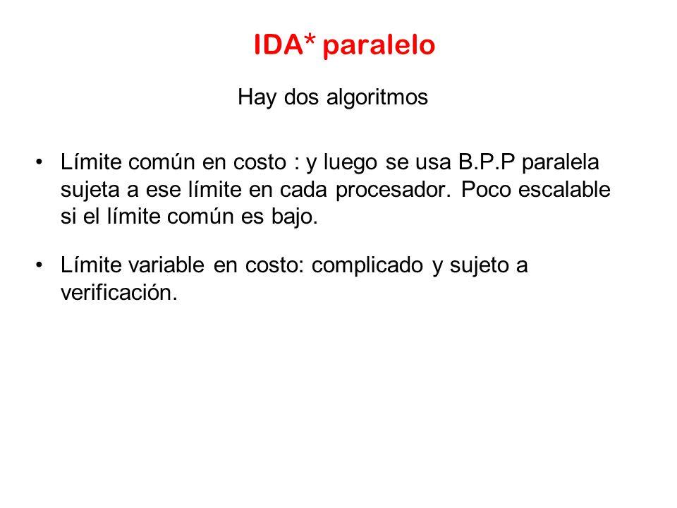 IDA* paralelo Hay dos algoritmos