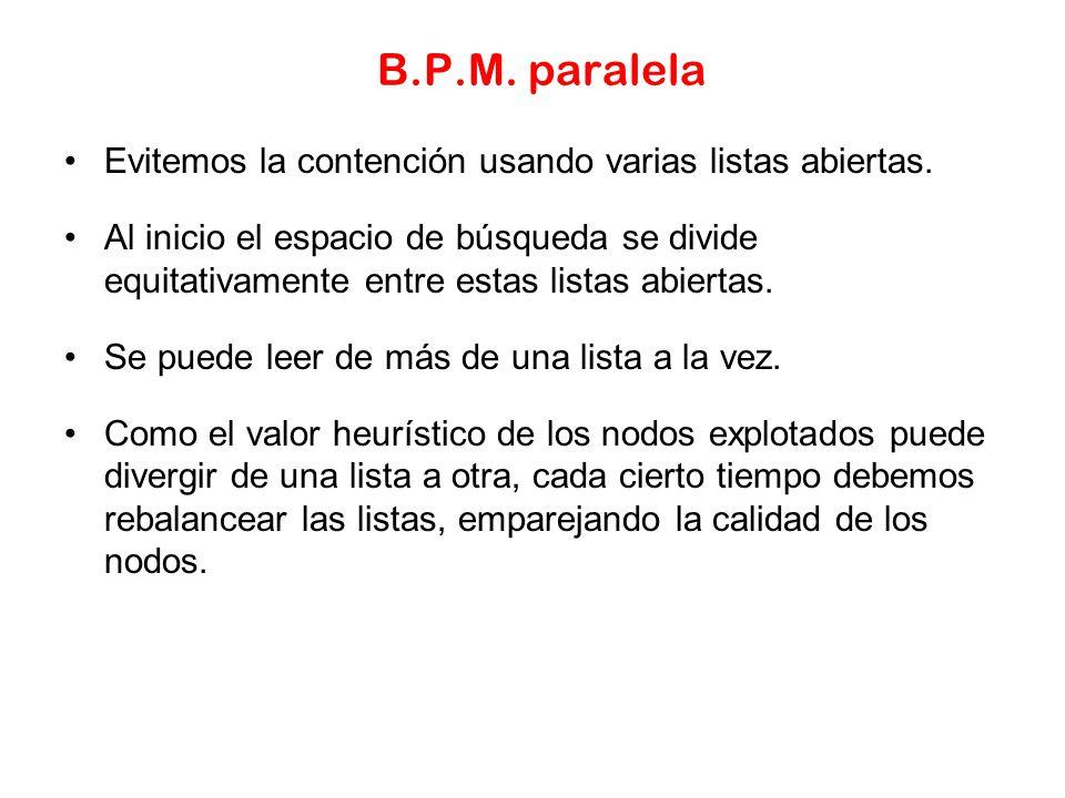 B.P.M. paralela Evitemos la contención usando varias listas abiertas.