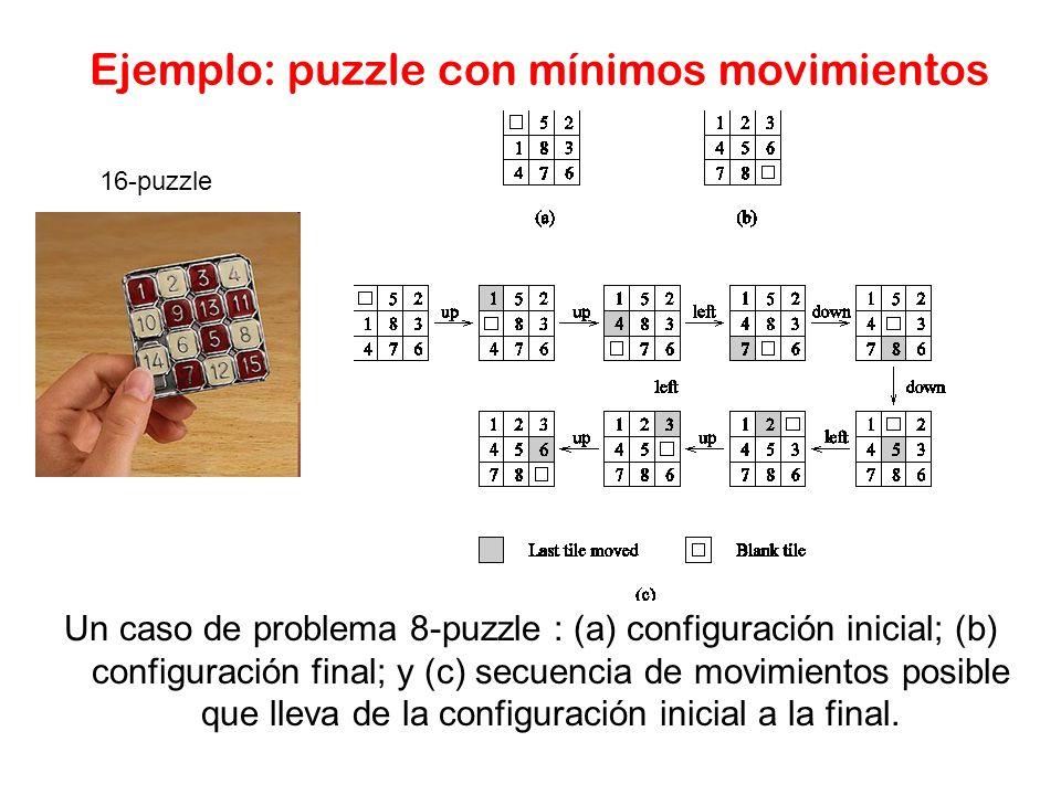 Ejemplo: puzzle con mínimos movimientos