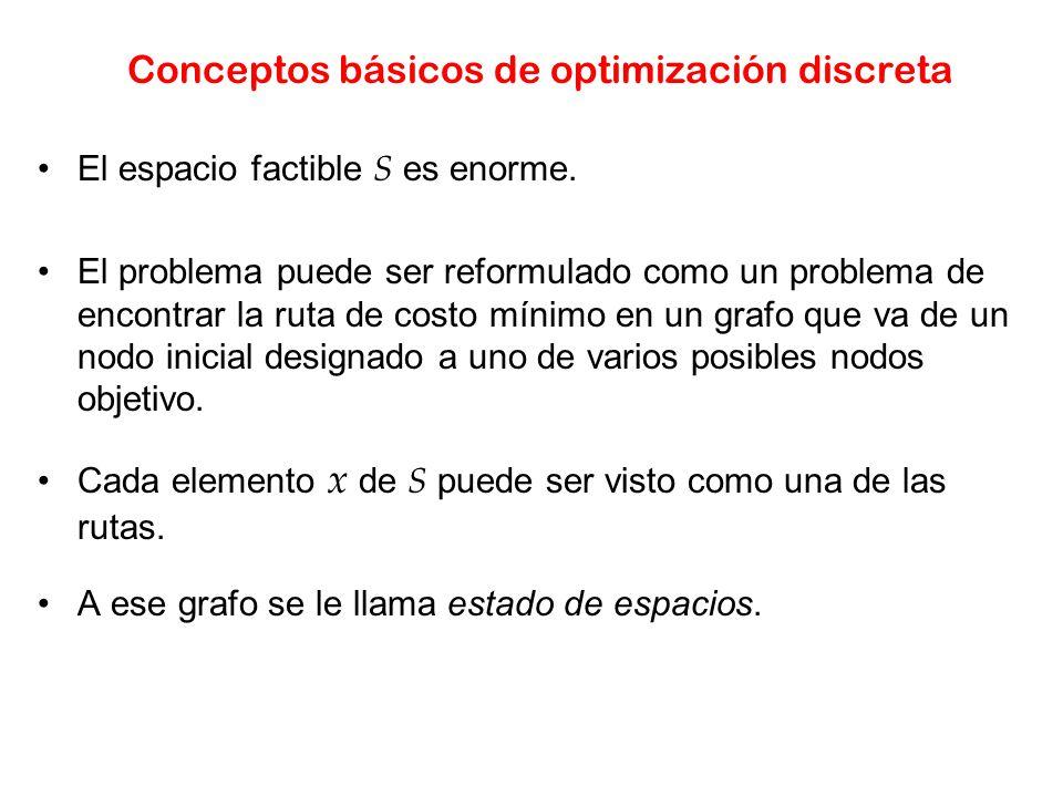 Conceptos básicos de optimización discreta