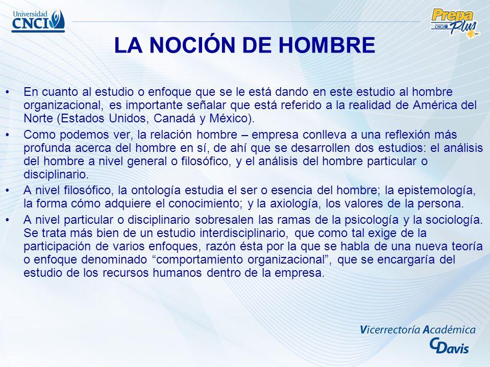 LA NOCIÓN DE HOMBRE