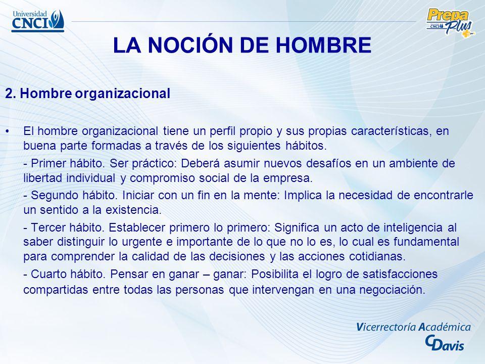 LA NOCIÓN DE HOMBRE 2. Hombre organizacional