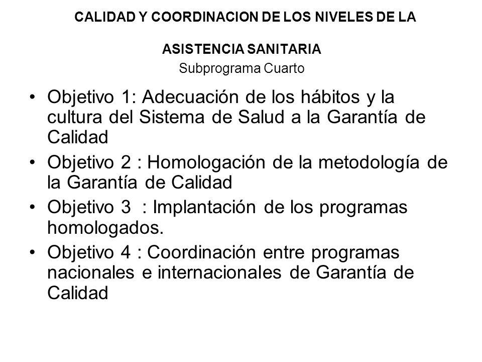 CALIDAD Y COORDINACION DE LOS NIVELES DE LA ASISTENCIA SANITARIA Subprograma Cuarto