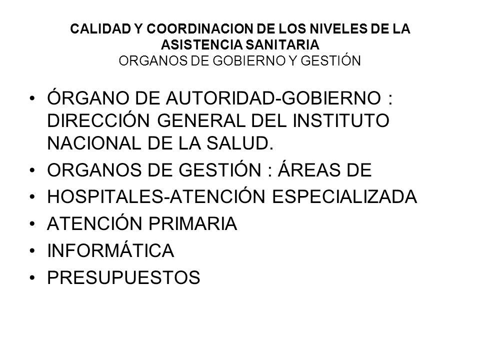 ORGANOS DE GESTIÓN : ÁREAS DE HOSPITALES-ATENCIÓN ESPECIALIZADA