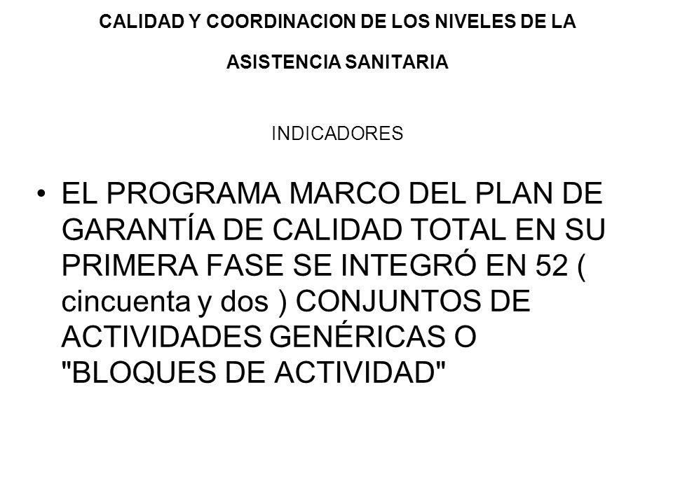 CALIDAD Y COORDINACION DE LOS NIVELES DE LA ASISTENCIA SANITARIA INDICADORES