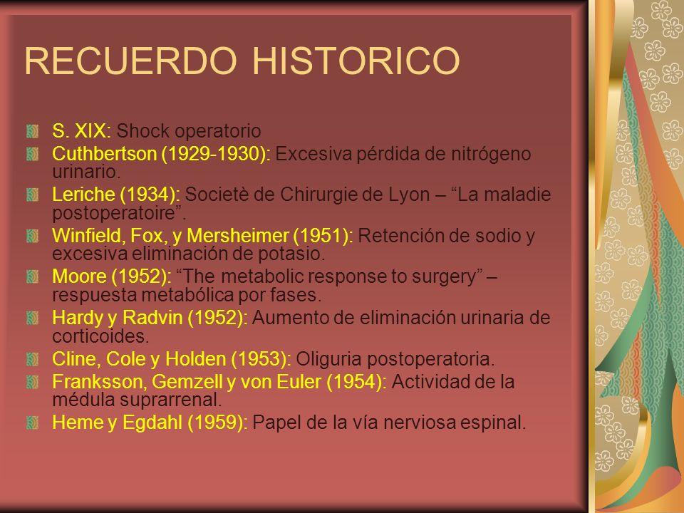 RECUERDO HISTORICO S. XIX: Shock operatorio