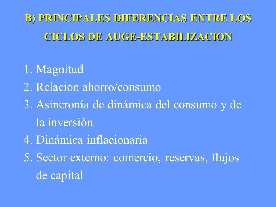 B) PRINCIPALES DIFERENCIAS ENTRE LOS CICLOS DE AUGE-ESTABILIZACION