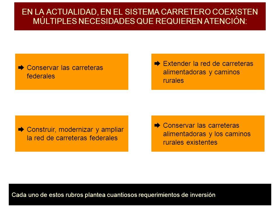 EN LA ACTUALIDAD, EN EL SISTEMA CARRETERO COEXISTEN MÚLTIPLES NECESIDADES QUE REQUIEREN ATENCIÓN: