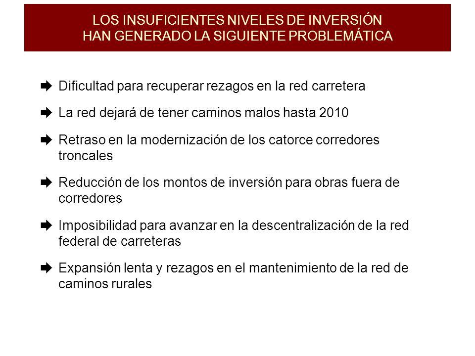 LOS INSUFICIENTES NIVELES DE INVERSIÓN HAN GENERADO LA SIGUIENTE PROBLEMÁTICA