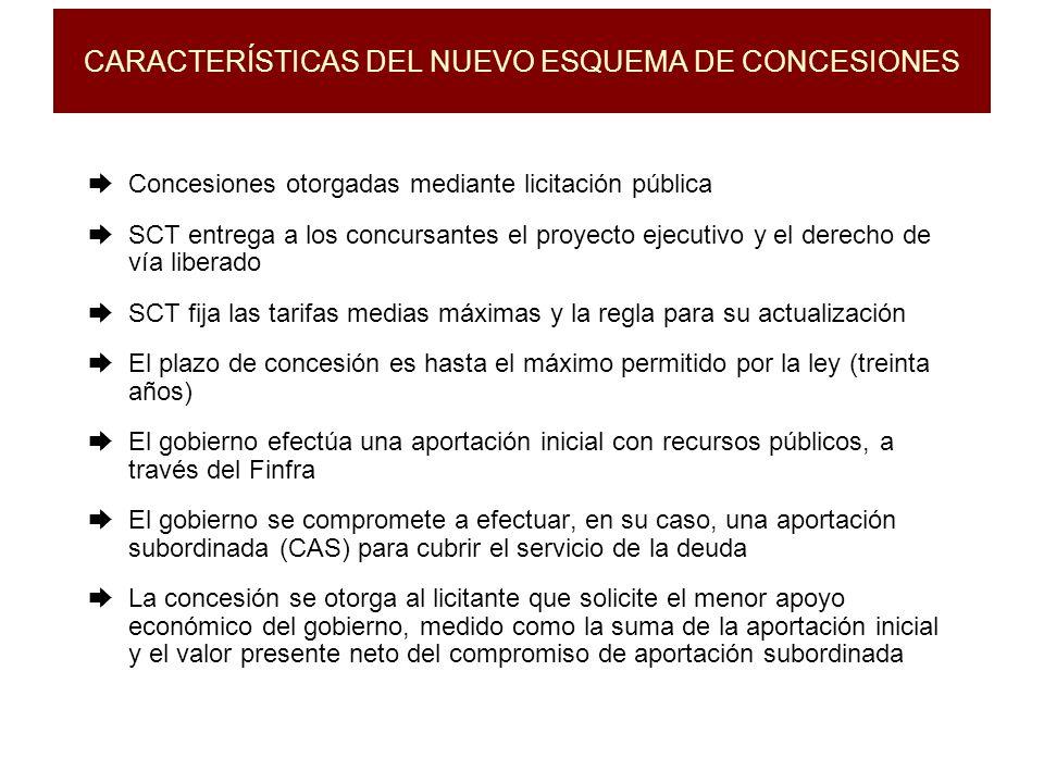 CARACTERÍSTICAS DEL NUEVO ESQUEMA DE CONCESIONES