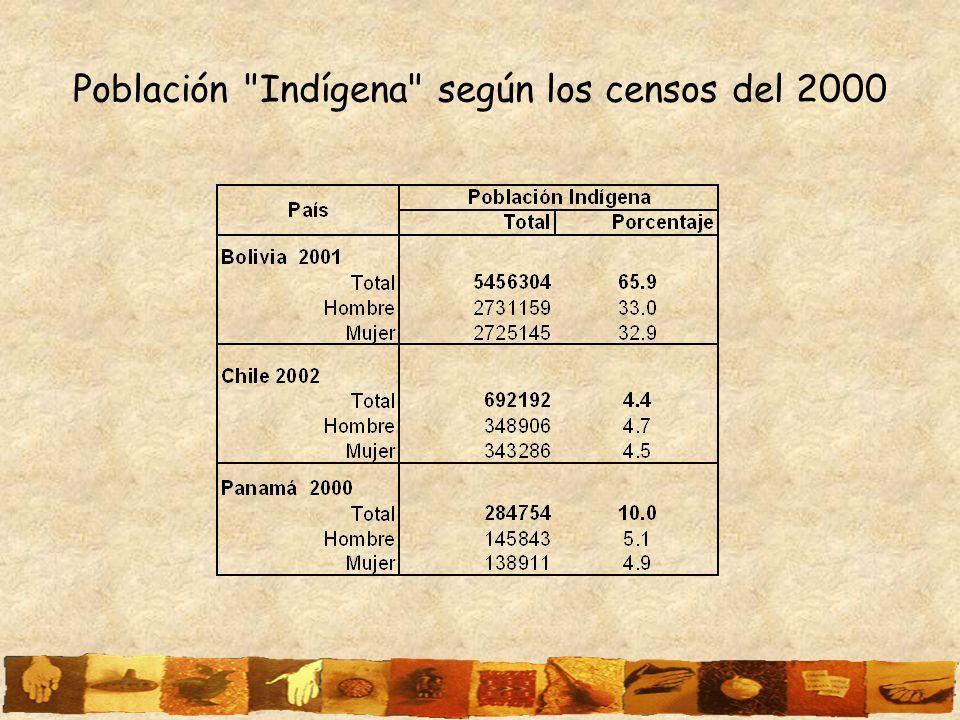 Población Indígena según los censos del 2000