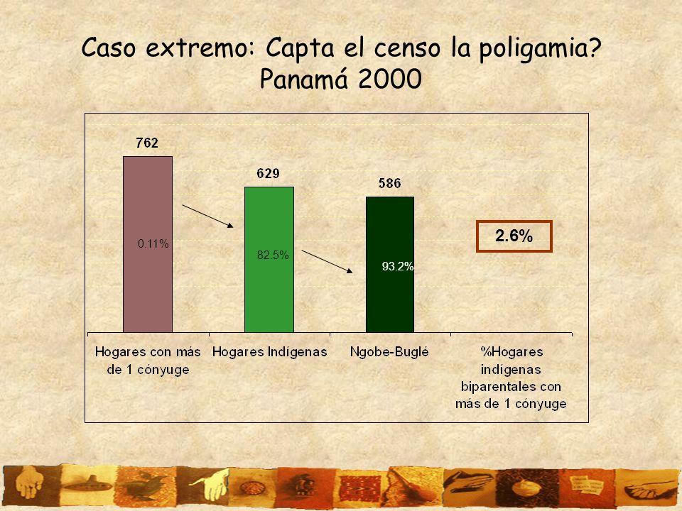 Caso extremo: Capta el censo la poligamia Panamá 2000