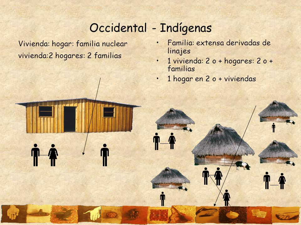 Occidental - Indígenas
